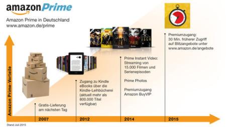 Amazon feiert Rekord-Verkäufe zu Weihnachten