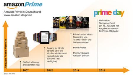 Amazon Prime Day! Weltweites Shopping-Event exklusiv für Prime-Mitglieder
